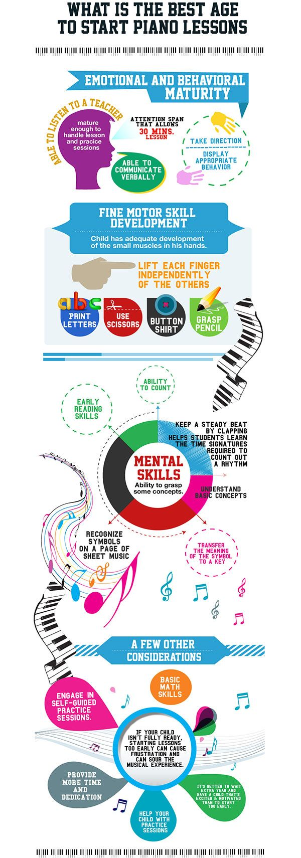 Infographic - Best Age To Start Piano